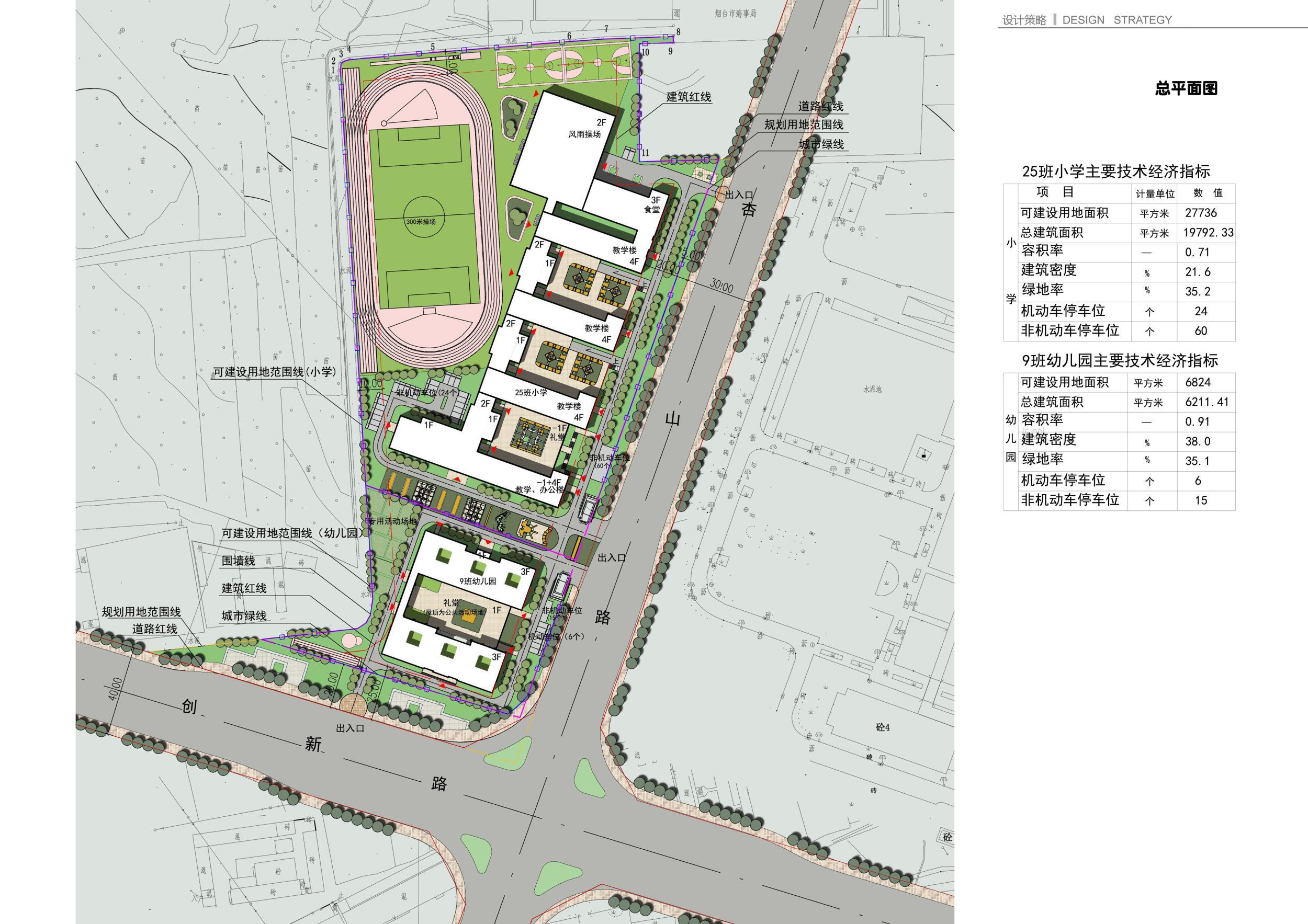 益文小学及幼儿园规划选址及规划建筑设计方案规划批前公示